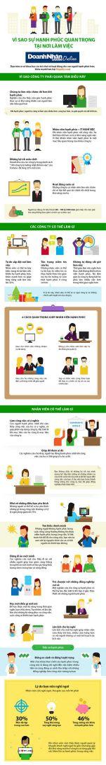 infographic-bi-quyet-de-nhan-vien-hanh-phuc-cong-ty-tang-truong-51-.5219